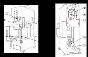 プレス機械の構造
